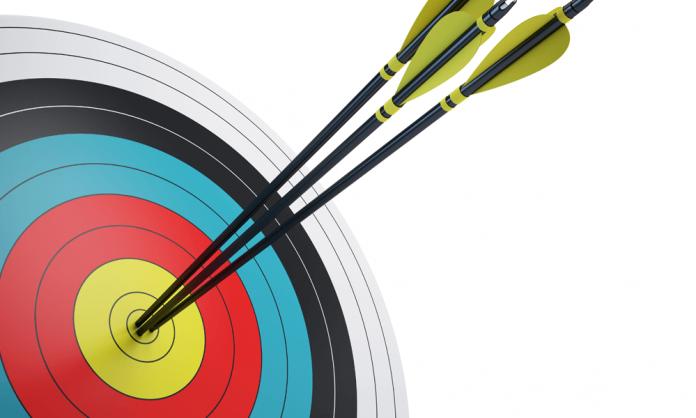 Set Performance Targets That Work